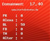 Domainbewertung - Domain www.buntebanane.de bei Domainwert24.de