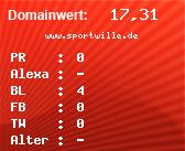 Domainbewertung - Domain www.sportwille.de bei Domainwert24.de