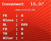 Domainbewertung - Domain www.crevil.de bei Domainwert24.de
