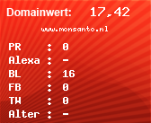 Domainbewertung - Domain www.monsanto.nl bei Domainwert24.de