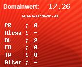 Domainbewertung - Domain www.mushaman.de bei Domainwert24.de