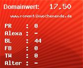 Domainbewertung - Domain www.romantikwochenende.de bei Domainwert24.de