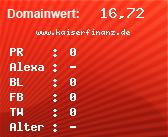 Domainbewertung - Domain www.kaiserfinanz.de bei Domainwert24.de