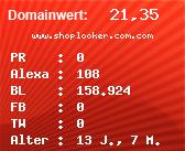 Domainbewertung - Domain www.shoplooker.com.com bei Domainwert24.de