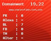 Domainbewertung - Domain www.casinotipp.com.com bei Domainwert24.de