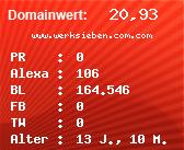 Domainbewertung - Domain www.werksieben.com.com bei Domainwert24.de