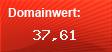 Domainbewertung - Domain www.example.com bei Domainwert24.de