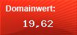 Domainbewertung - Domain www.123gruppenreise.de.de bei Domainwert24.de