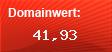 Domainbewertung - Domain www.gmx.net bei Domainwert24.de