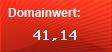 Domainbewertung - Domain www.twitter.de bei Domainwert24.de