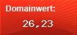 Domainbewertung - Domain www.facebook.com bei Domainwert24.de