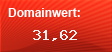 Domainbewertung - Domain wtww.net bei Domainwert24.de