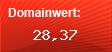 Domainbewertung - Domain www.google.com bei Domainwert24.de