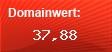 Domainbewertung - Domain www.wu.ac.at bei Domainwert24.de