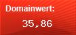 Domainbewertung - Domain www.mdr.de bei Domainwert24.de