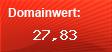 Domainbewertung - Domain www.teslamotors.com bei Domainwert24.de
