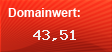 Domainbewertung - Domain www.haufe.de bei Domainwert24.de