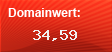 Domainbewertung - Domain amazon.de bei Domainwert24.de