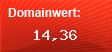 Domainbewertung - Domain www.hastruper-agrarhandel.de bei Domainwert24.de