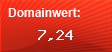 Domainbewertung - Domain www.sharp1.net bei Domainwert24.de