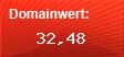 Domainbewertung - Domain www.alibaba.com bei Domainwert24.de