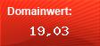 Domainbewertung - Domain www.elite-escorts.de bei Domainwert24.de