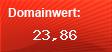 Domainbewertung - Domain www.pinkbike.com bei Domainwert24.de