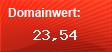 Domainbewertung - Domain www.world4you.com bei Domainwert24.de