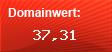 Domainbewertung - Domain www.msn.com bei Domainwert24.de