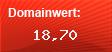 Domainbewertung - Domain www.wp1x1.de bei Domainwert24.de