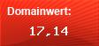 Domainbewertung - Domain www.sektorkopplung.de bei Domainwert24.de