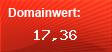 Domainbewertung - Domain www.enerqiworks.at bei Domainwert24.de