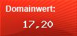 Domainbewertung - Domain www.co2neutral.ch bei Domainwert24.de