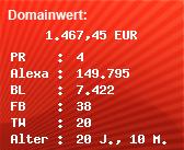 Domainbewertung - Domain www.netip.de bei Domainwert24.de