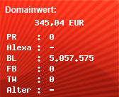 Domainbewertung - Domain www.fotocommunity.de bei Domainwert24.de