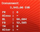 Domainbewertung - Domain spiegel.de bei Domainwert24.de