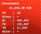 Domainbewertung - Domain www.addthis.com bei Domainwert24.de