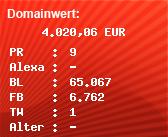 Domainbewertung - Domain www.xing.de bei Domainwert24.de