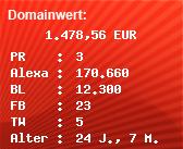 Domainbewertung - Domain www.kuechen-forum.de bei Domainwert24.de