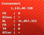 Domainbewertung - Domain www.reddit.com bei Domainwert24.de