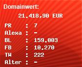 Domainbewertung - Domain www.vice.com bei Domainwert24.de