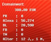 Domainbewertung - Domain www.megafun-radio.kilu.de bei Domainwert24.de