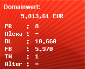 Domainbewertung - Domain heise.de bei Domainwert24.de