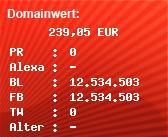 Domainbewertung - Domain pimpyourchannel.com bei Domainwert24.de