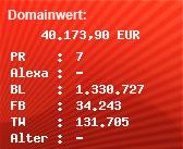 Domainbewertung - Domain www.alexa.com bei Domainwert24.de