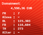 Domainbewertung - Domain bild.de bei Domainwert24.de
