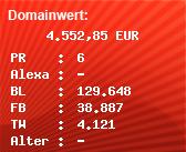 Domainbewertung - Domain www.der-postillon.com bei Domainwert24.de