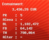 Domainbewertung - Domain www.xvideos.com bei Domainwert24.de