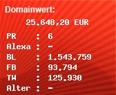 Domainbewertung - Domain imgur.com bei Domainwert24.de