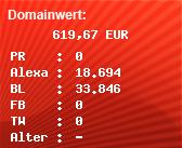 Domainbewertung - Domain zicke1981.zi.funpic.de bei Domainwert24.de